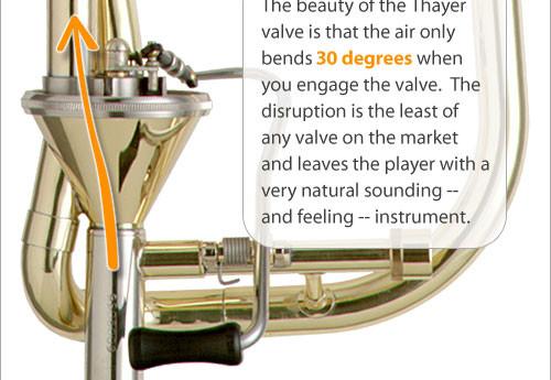 Trombone Valves