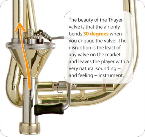 Trombone Thayer