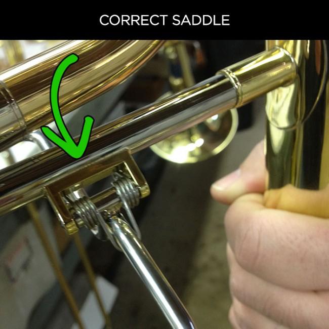 Correct saddle