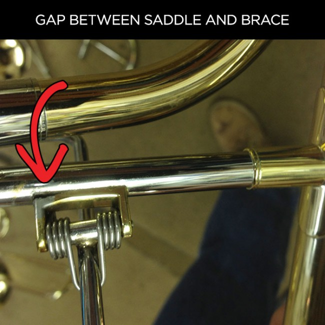 Gap between saddle and brace